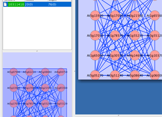 Mathematical modeling institute for systems biology interns 2013 cytoscape is a powerful modeling software employed by systems biology researchers to create network diagrams its simple java based interface allows the ccuart Gallery